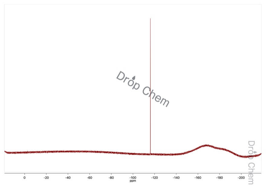 3-フルオロ-4-ニトロ安息香酸の19FNMRスペクトル