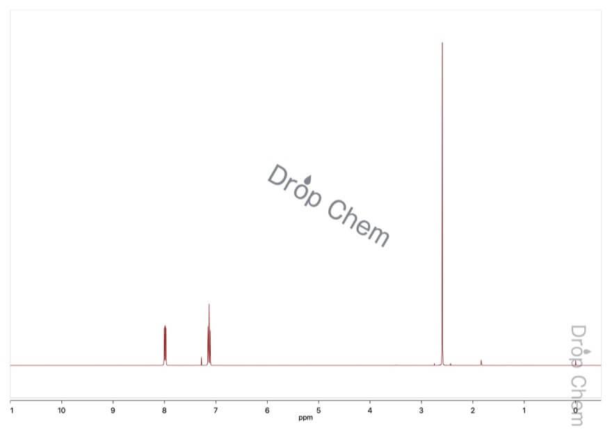 4'-フルオロアセトフェノンの1HNMRスペクトル