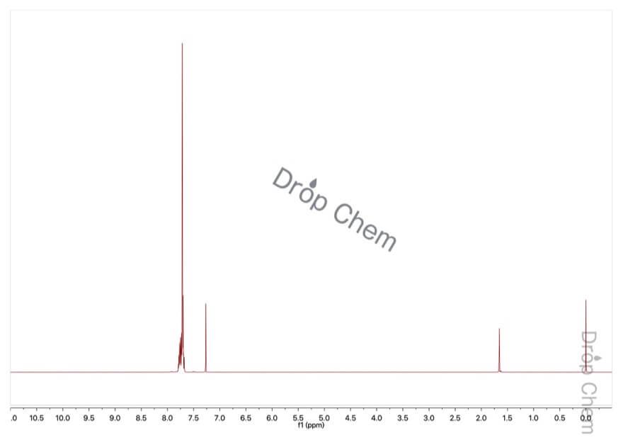 トリフェニルスルホニウムテトラフルオロボラートの1HNMRスペクトル