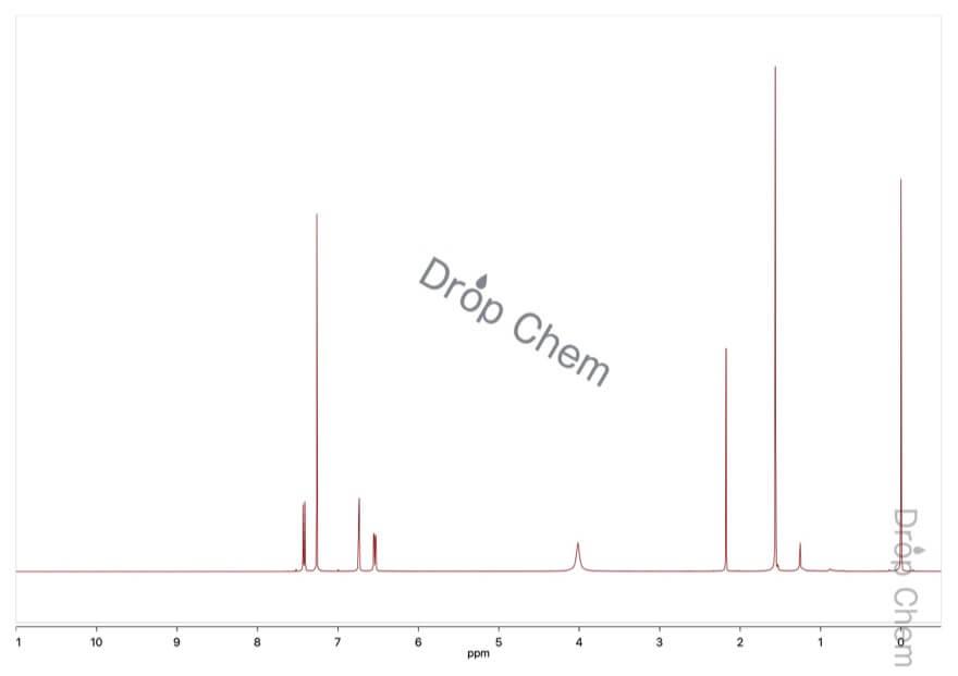 3-クロロ-4-トリフルオロメチルアニリンの1HNMRスペクトル