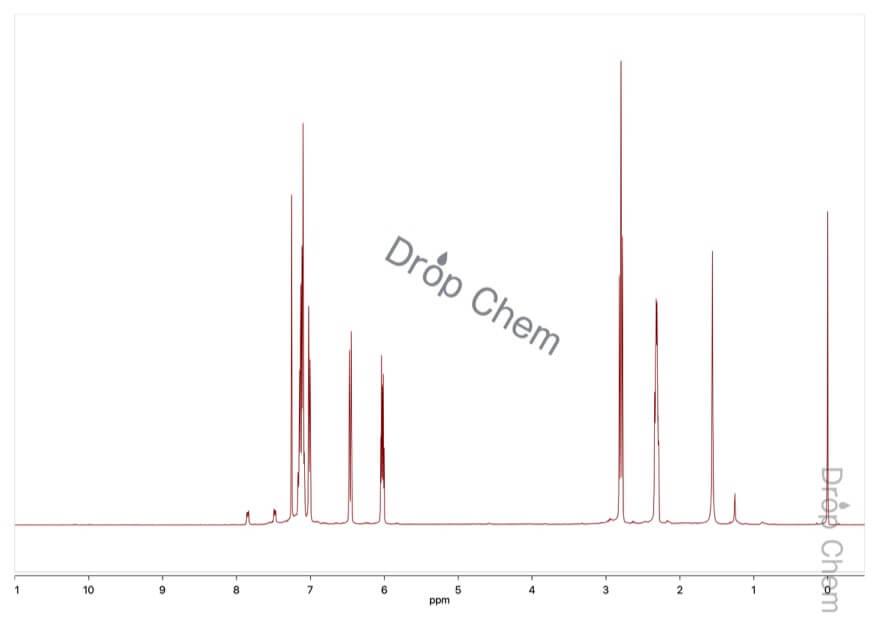 1,2-ジヒドロナフタレンの1HNMRスペクトル