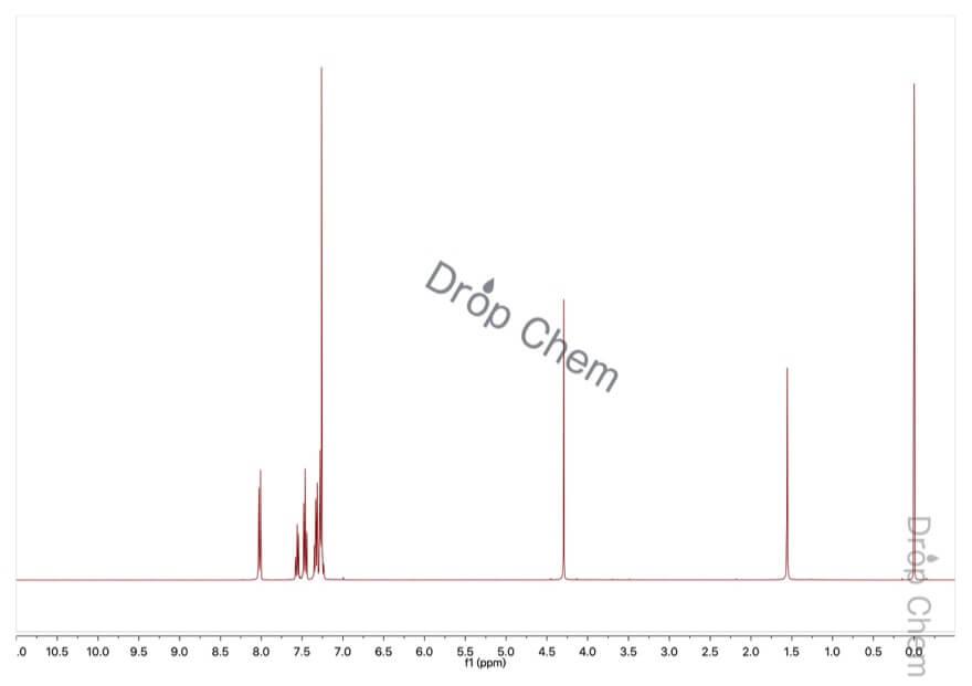 ベンジルフェニルケトンの1HNMRスペクトル
