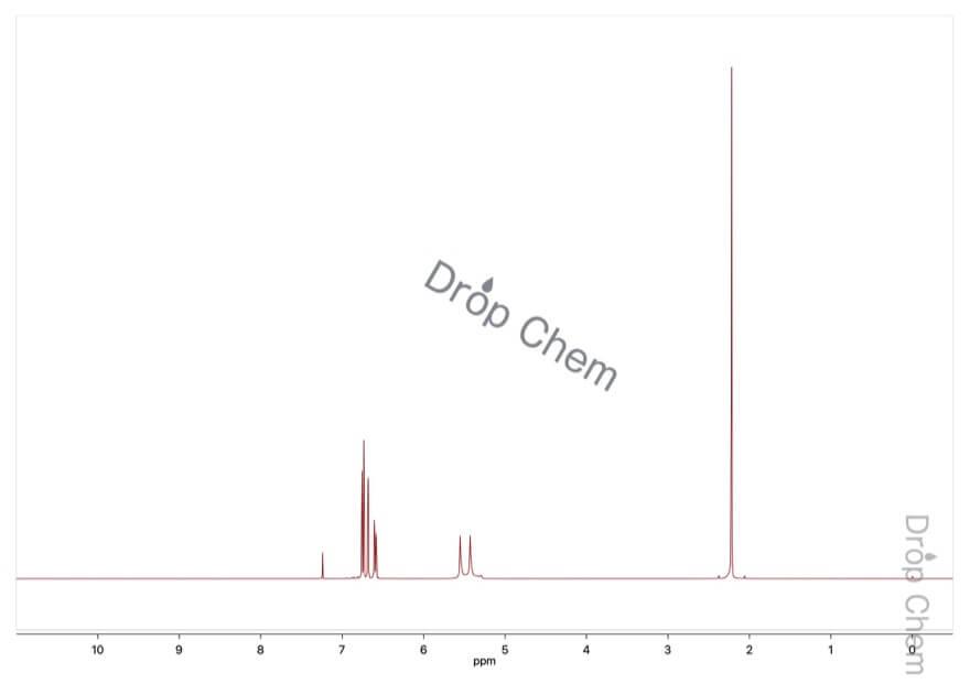 4-メチルカテコールの1HNMRスペクトル