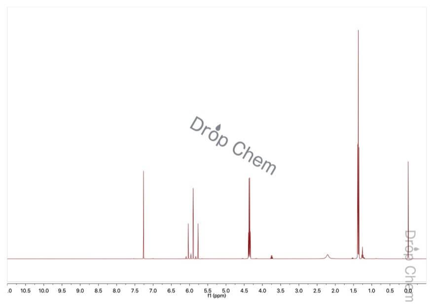 ジフルオロ酢酸エチルの1HNMRスペクトル
