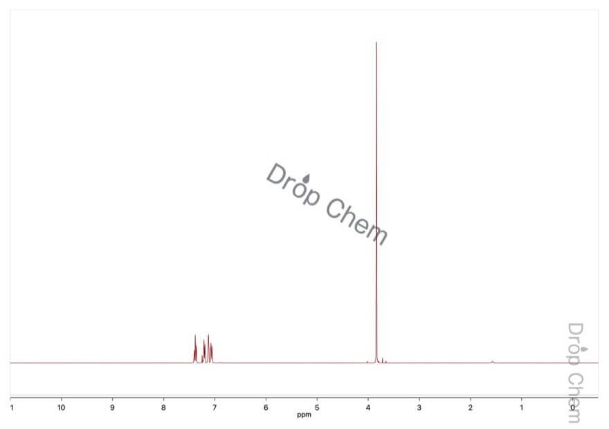 3-メトキシベンゾトリフルオリドの1HNMRスペクトル