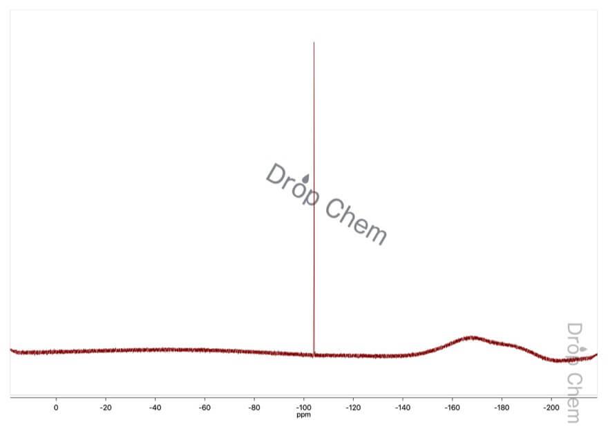 4-フルオロ安息香酸の19FNMRスペクトル