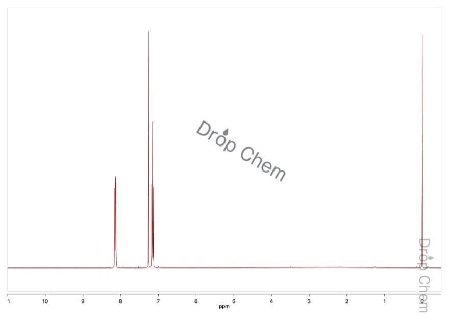 4-フルオロ安息香酸の1HNMRスペクトル