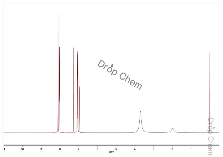 3-アミノピリジンの1HNMRスペクトル