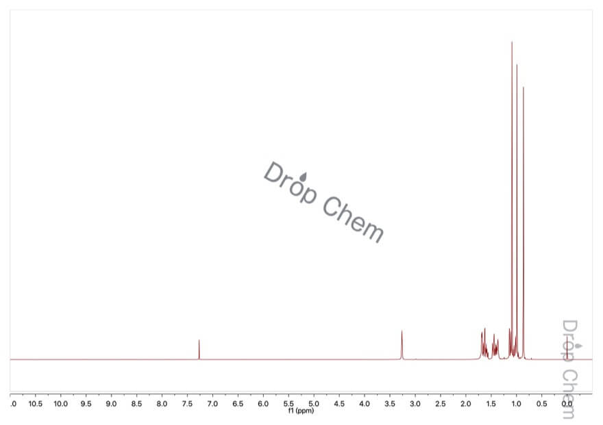 (-)-β-フェンコールの1HNMRスペクトル