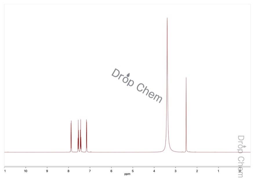 2,2'-ビフェニルジカルボン酸の1HNMRスペクトル