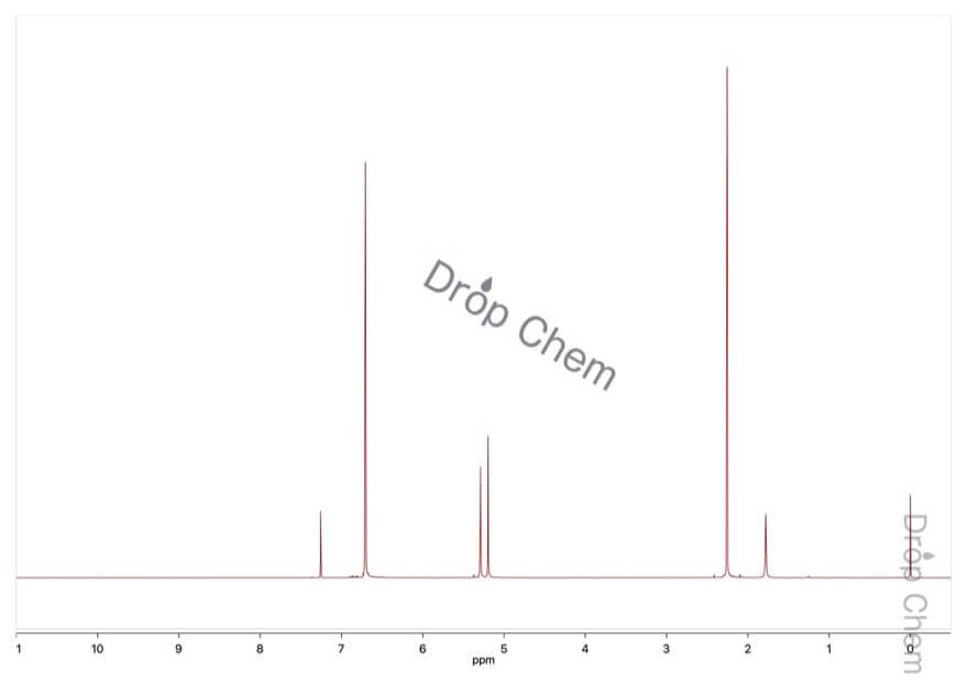 3-メチルカテコールの1HNMRスペクトル