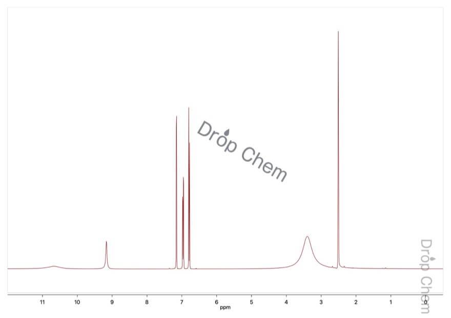 2,5-ジヒドロキシ安息香酸の1HNMRスペクトル
