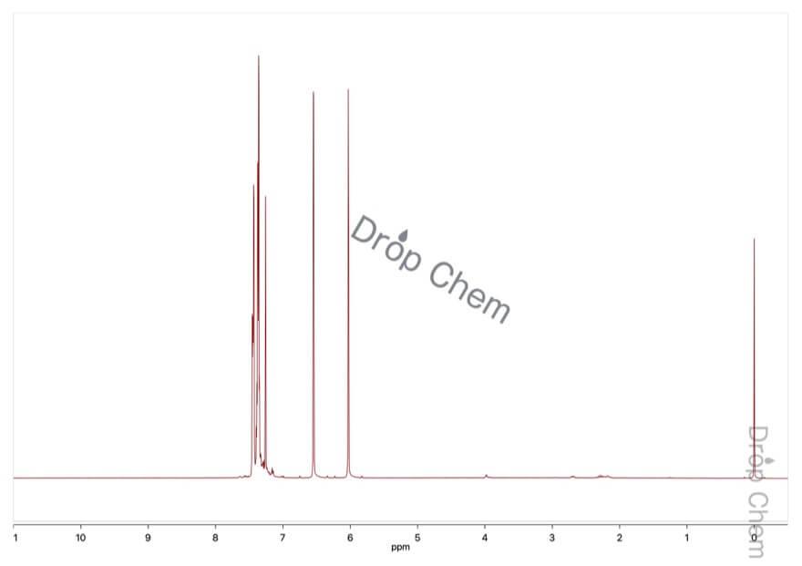 アトロパ酸の1HNMRスペクトル