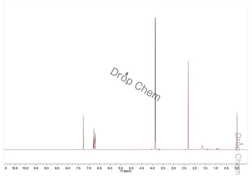 3,4-ジメトキシトルエンの1HNMRスペクトル