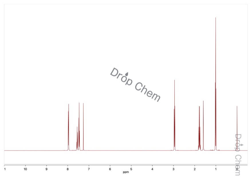 ブチロフェノンの1HNMRスペクトル
