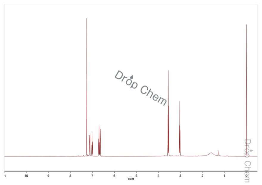 インドリンの1HNMRスペクトル
