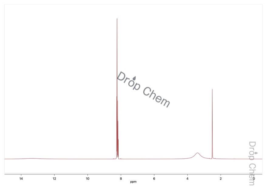 2,6-ピリジンジカルボン酸の1HNMRスペクトル