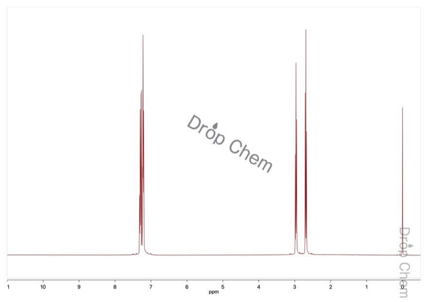 3-フェニルプロピオン酸の1HNMRスペクトル