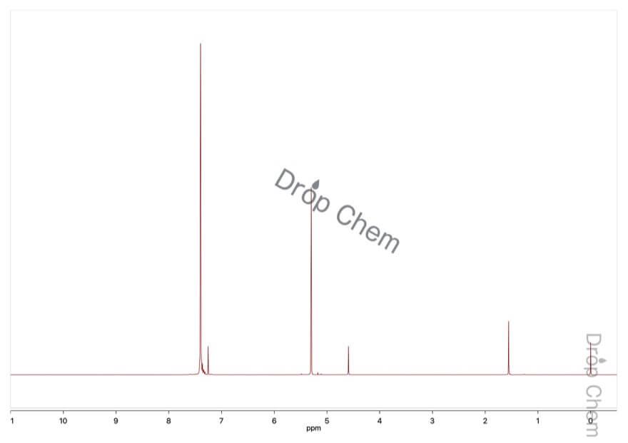 クロロぎ酸ベンジルの1HNMRスペクトル
