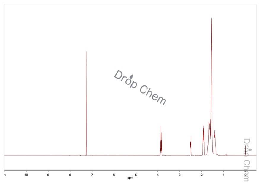 シクロヘプタノールの1HNMRスペクトル