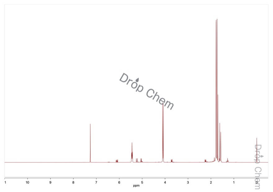 1-クロロ-3-メチル-2-ブテンの1HNMRスペクトル