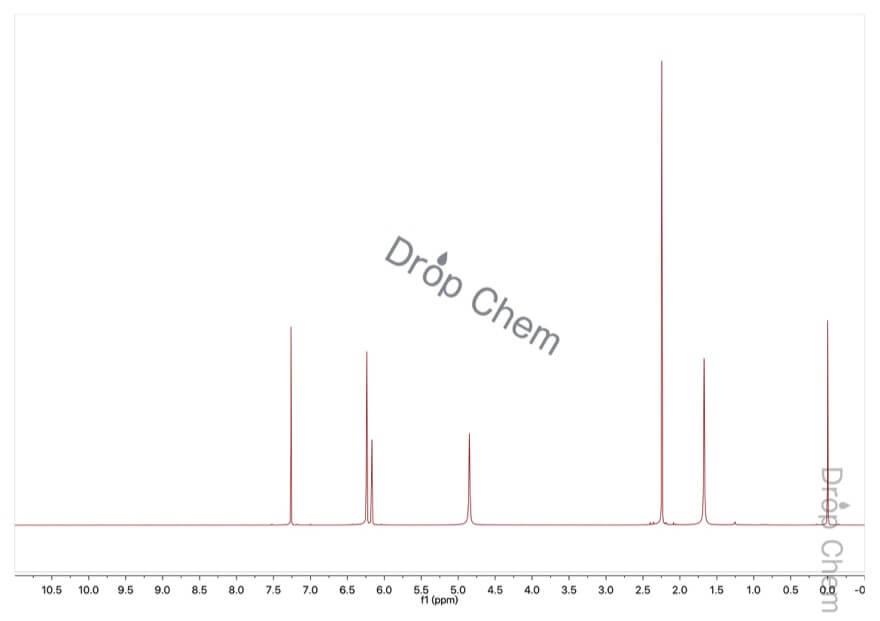 5-メチルレソルシノールの1HNMRスペクトル