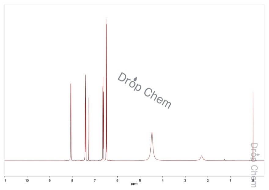 2-アミノピリジンの1HNMRスペクトル