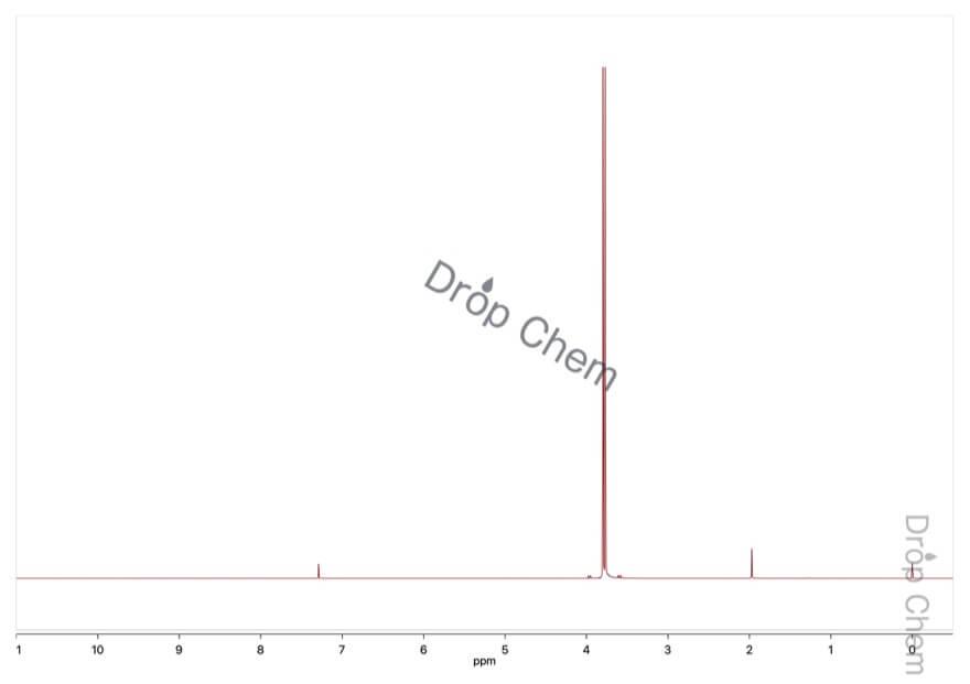 りん酸トリメチルの1HNMRスペクトル