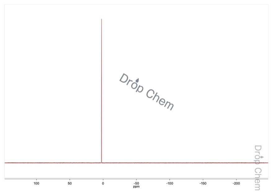 りん酸トリメチルの31PNMRスペクトル