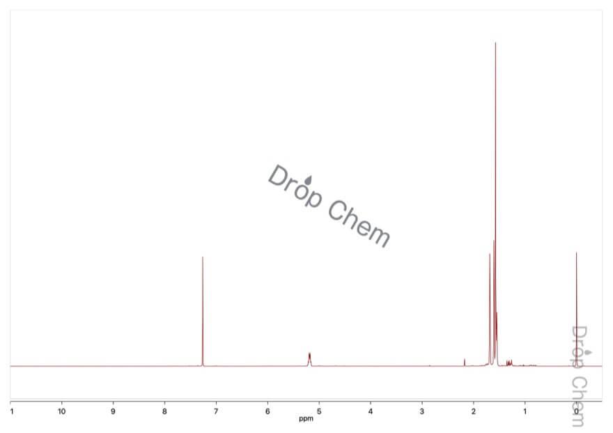 2-メチル-2-ブテンの1HNMRスペクトル