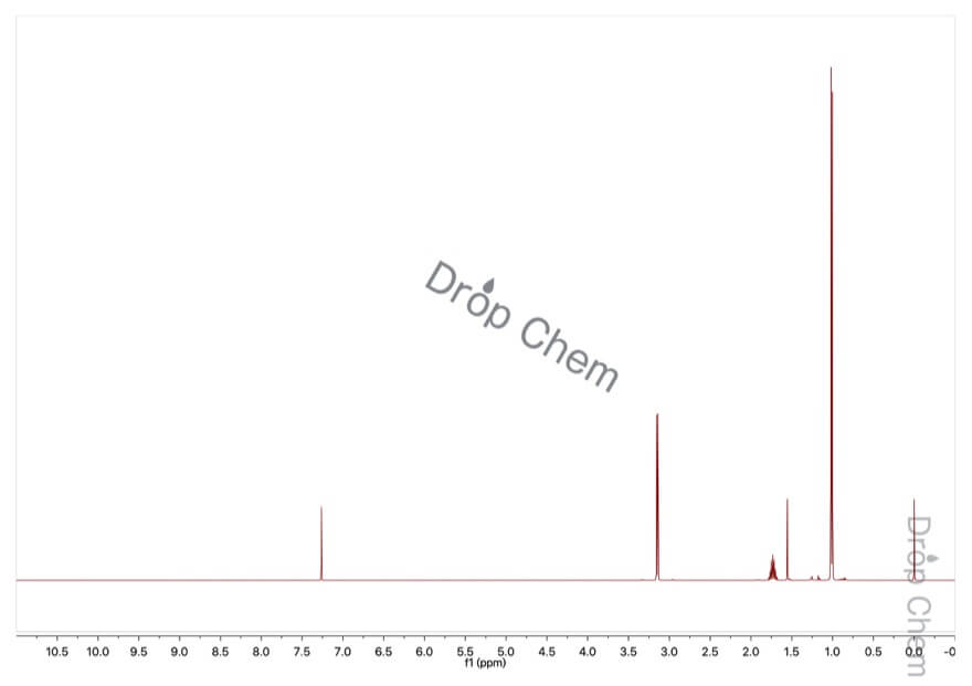 1-ヨード-2-メチルプロパンの1HNMRスペクトル