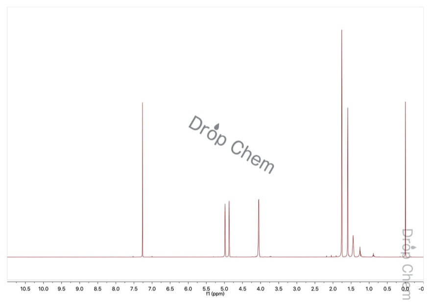 β-メタリルアルコールの1HNMRスペクトル