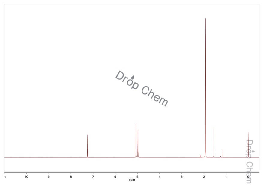 2,3-ジメチル-1,3-ブタジエンの1HNMRスペクトル