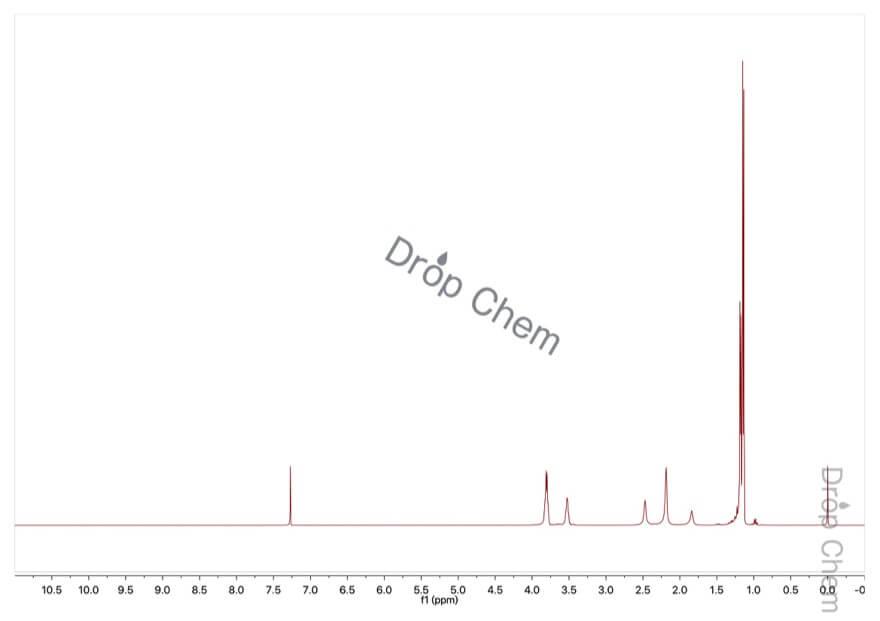 2,3-ブタンジオールの1HNMRスペクトル