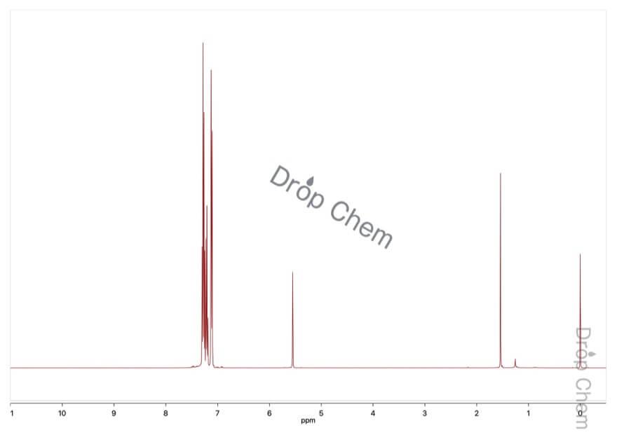 トリフェニルメタンの1HNMRスペクトル