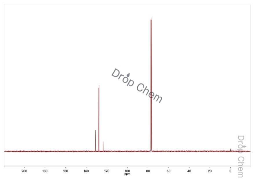 9,10-ジブロモアントラセンの13CNMRスペクトル
