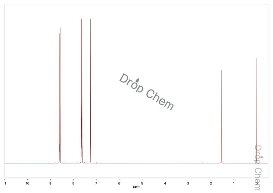 9,10-ジブロモアントラセンの1HNMRスペクトル