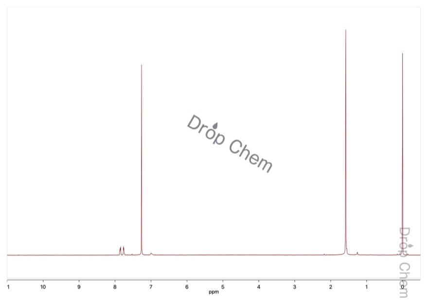 N-ヒドロキシフタルイミドの1HNMRスペクトル(CDCl3)