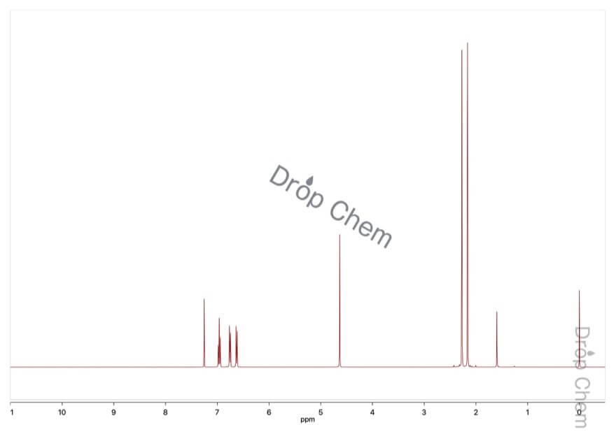 2,3-ジメチルフェノールの1HNMRスペクトル