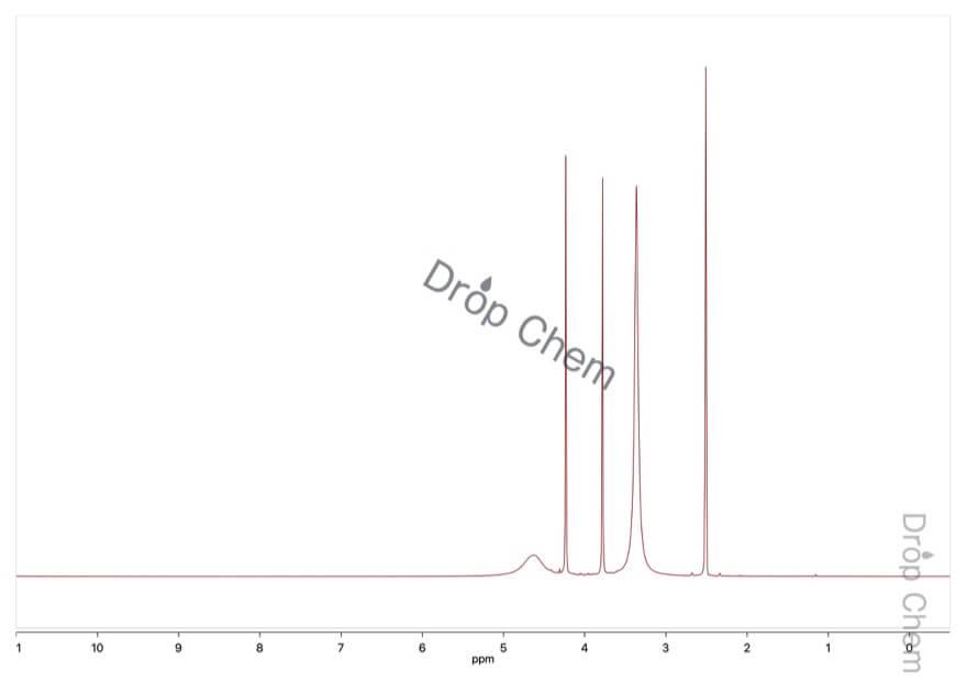 粘液酸の1HNMRスペクトル