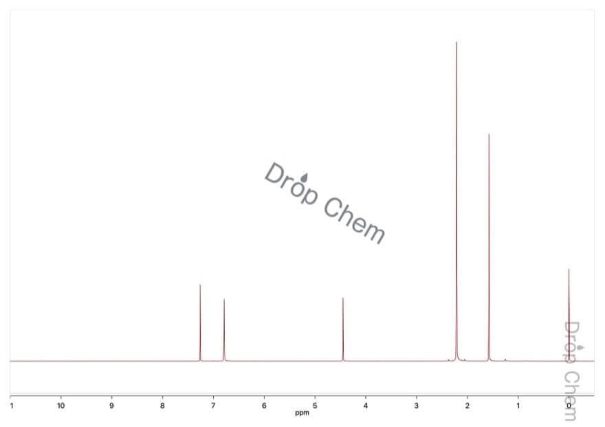 2,4,6-トリメチルフェノールの1HNMRスペクトル