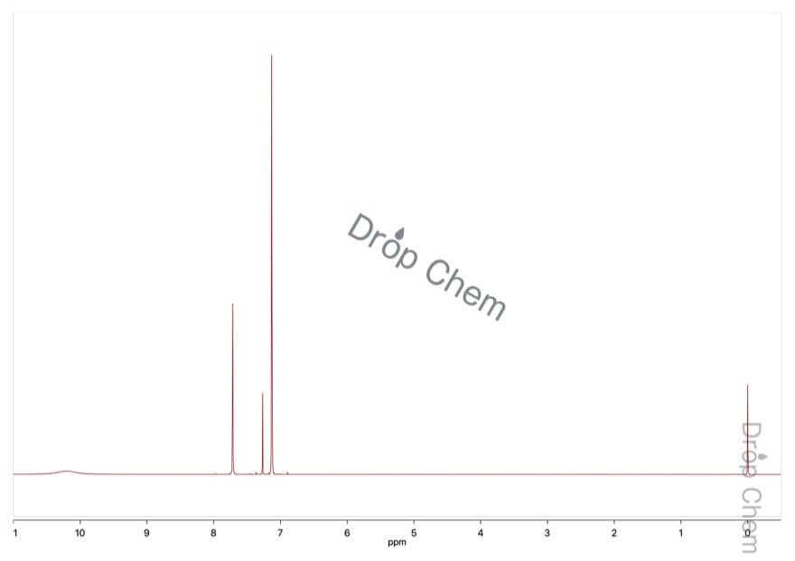 1,1'-カルボニルジイミダゾールの1HNMRスペクトル