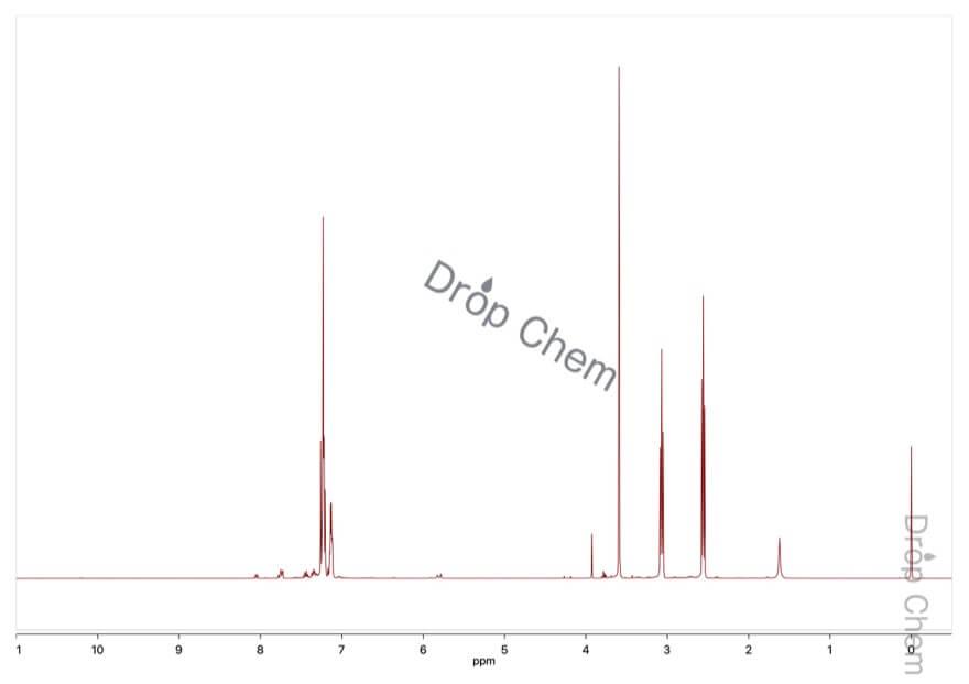 β-テトラロンの1HNMRスペクトル
