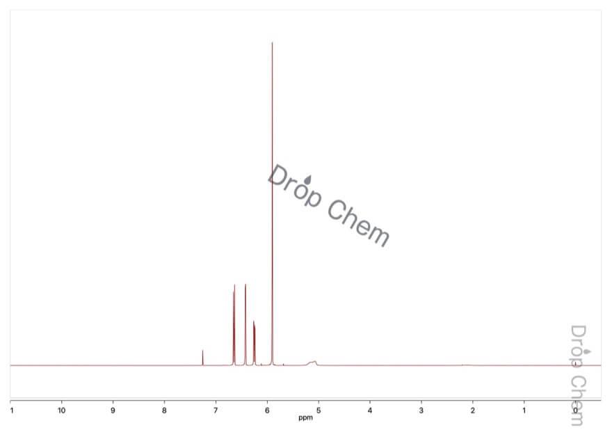 セサモールの1HNMRスペクトル