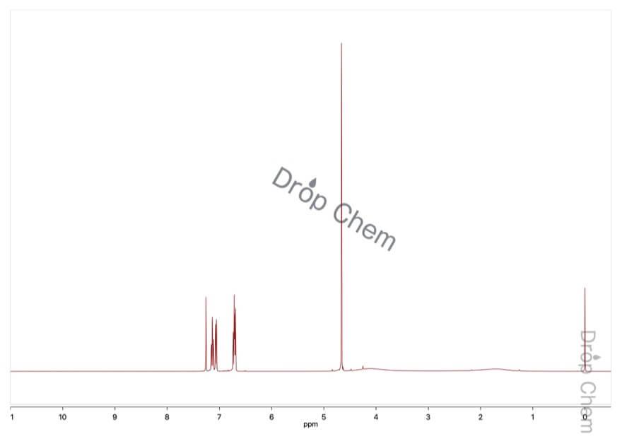2-アミノベンジルアルコールの1HNMRスペクトル
