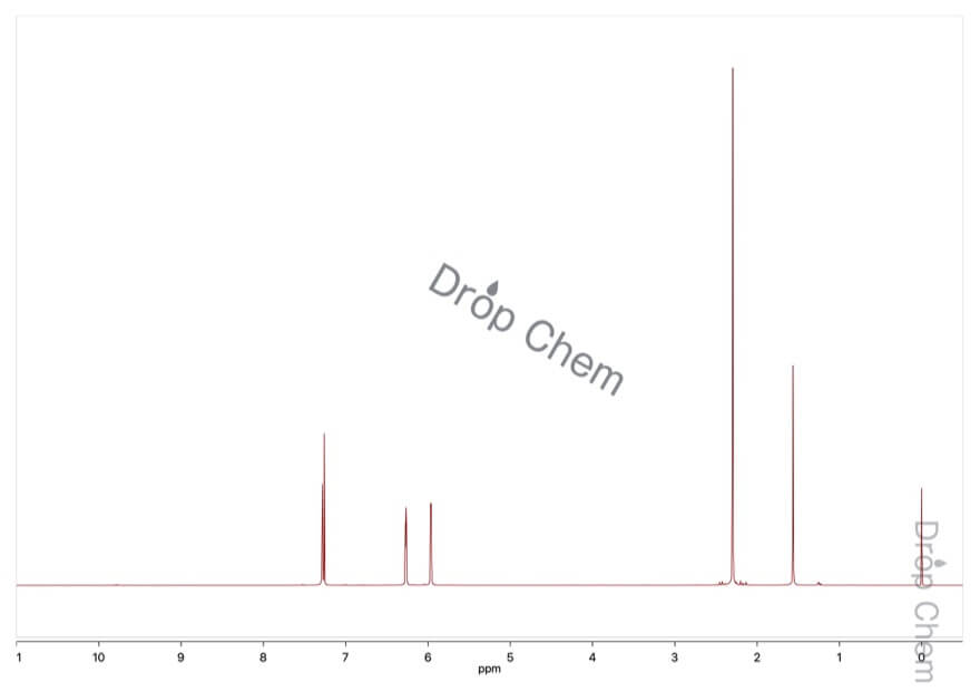 2-メチルフランの1HNMRスペクトル