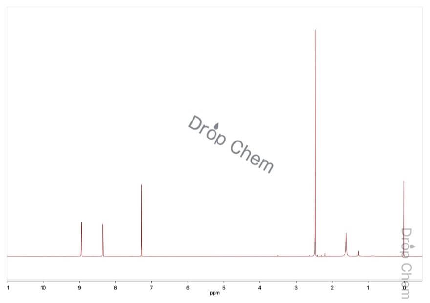4,6-ジニトロ-o-クレゾールの1HNMRスペクトル