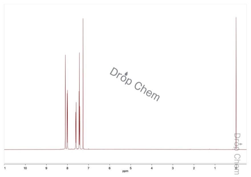 3-クロロ安息香酸の1HNMRスペクトル