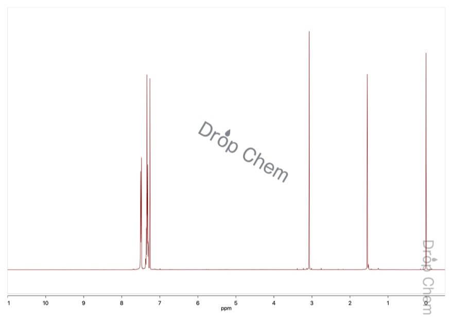 エチニルベンゼンの1HNMRスペクトル