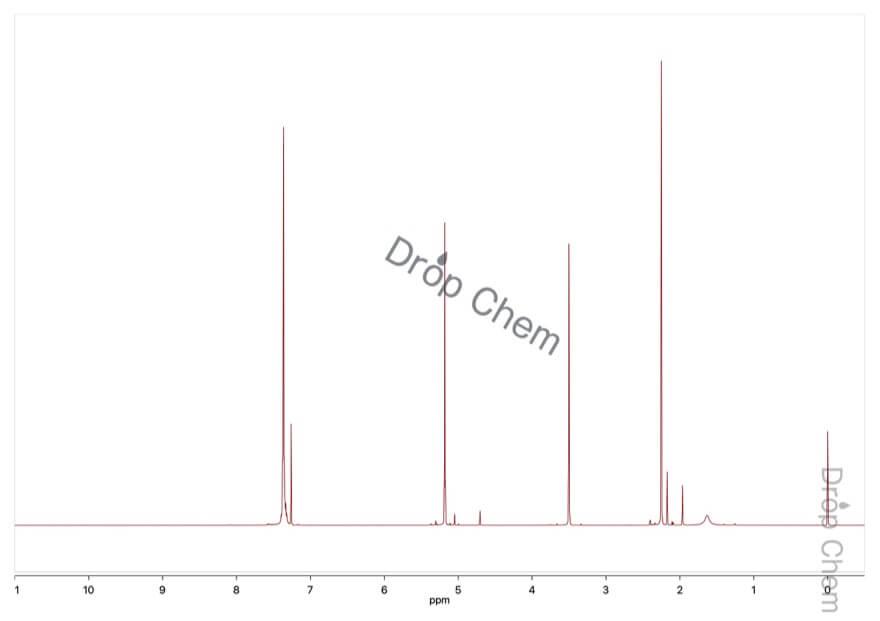 アセト酢酸ベンジルの1HNMRスペクトル